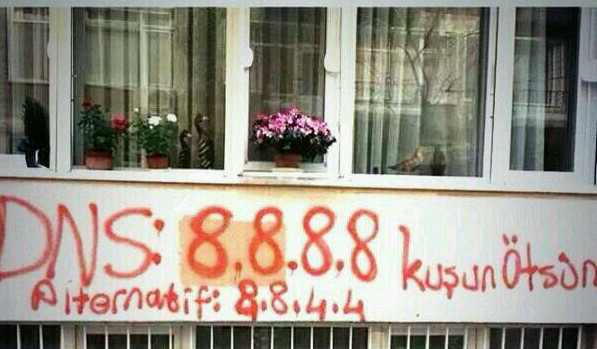 Turkey Twitter IP address