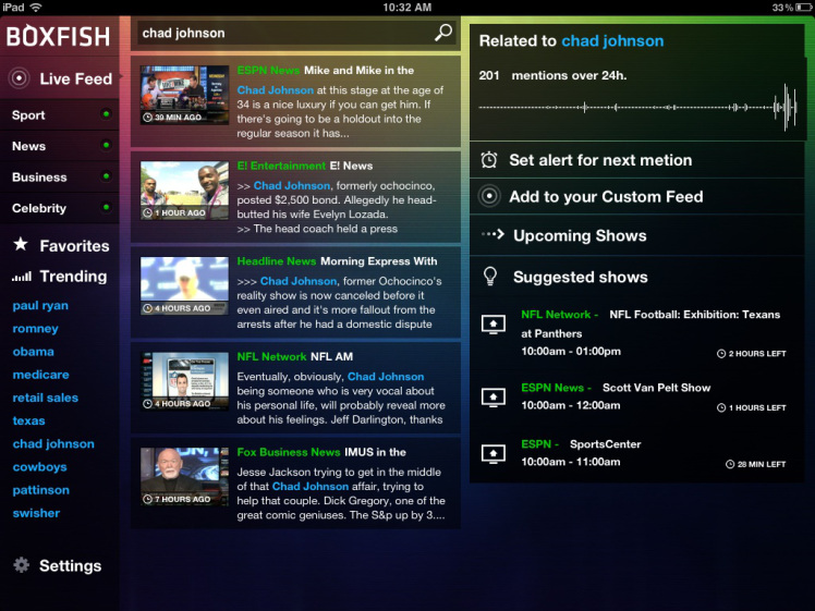 Boxfish's second-screen app, which is still available for Android and iOS, is great for news junkies -- but also quickly overwhelming.