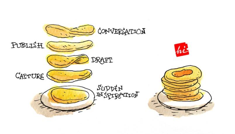 hi_is_pancakes_white-logo