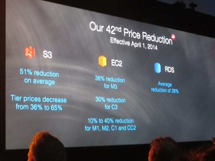 aws price cuts