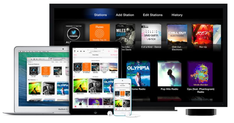 iTunes Radio supported devices