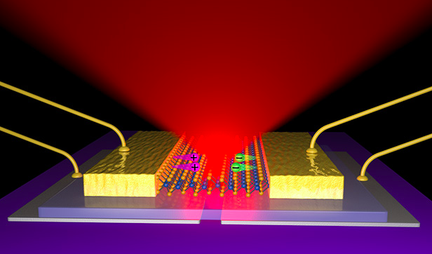 A 2D LED emits light. Photo courtesy of the University of Washington.