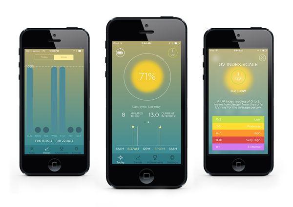 sunsprite app