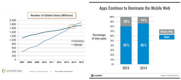 Apps vs. web