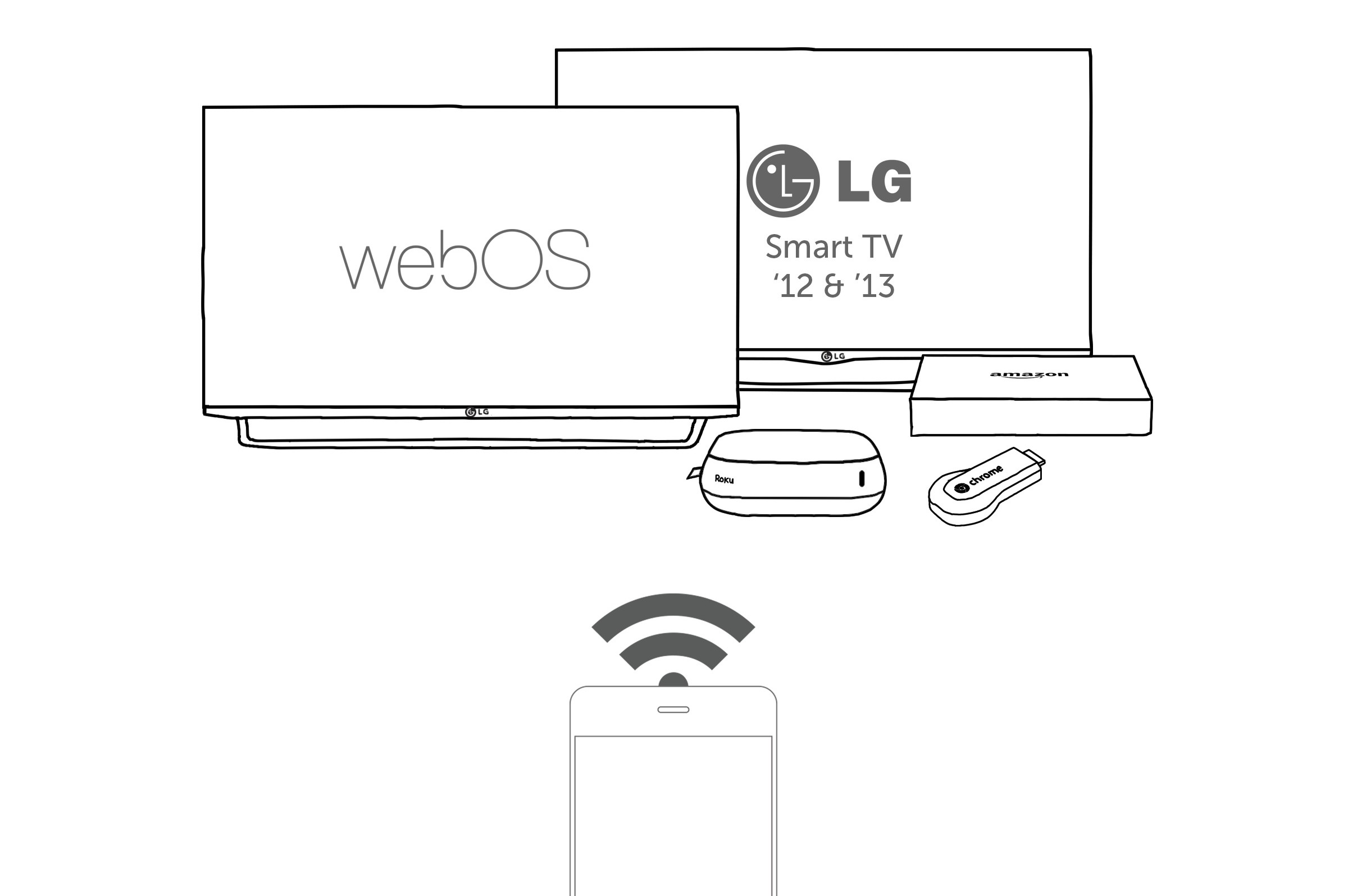 The Connect SDK currently supports webOS, Roku, Chromecast, Fire TV and older LG smart TVs. LG wants to add support for Apple TV and Samsung devices soon.