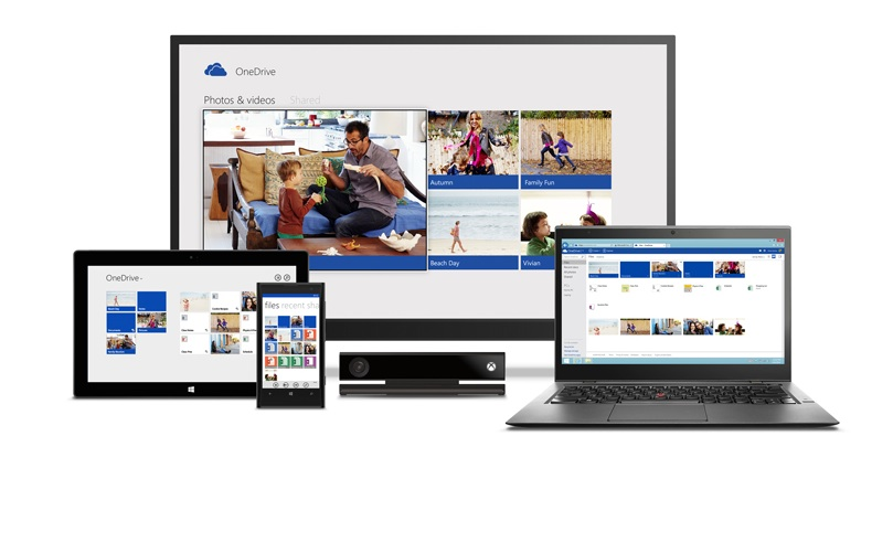 OneDrive across devices