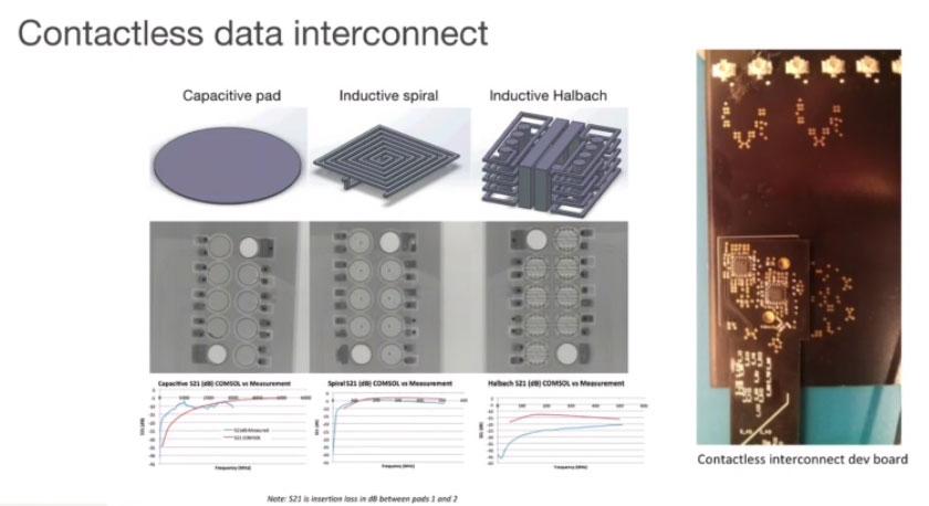 project-ara-data