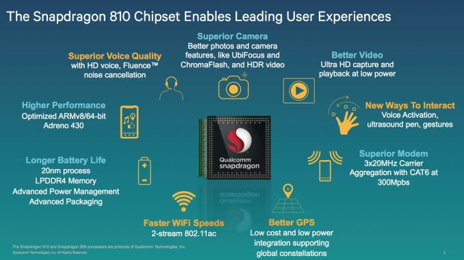 qualcomm 810 features