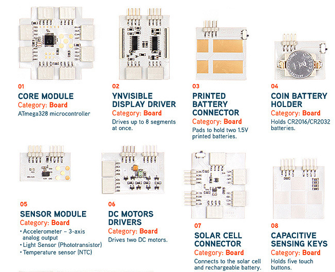 A selection of available modules. Photo courtesy of Ynvisible.