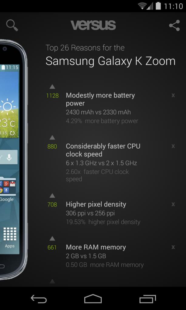 Versus Galaxy K Zoom comparison screenshot