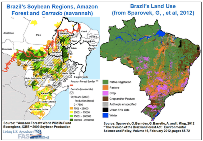 Maps of soybean production and land use in Brazil. Source; USDA