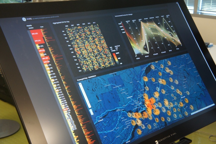 GE's Grid IQ data visualization tool used C3 as its data platform