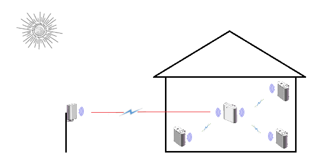lightsentrydiagram