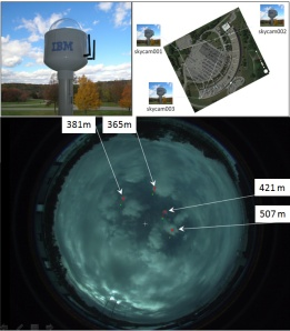IBM's sky cameras installed at several solar farms to observe cloud cover. Image courtesy of IBM Research, Flickr Creative Commons.