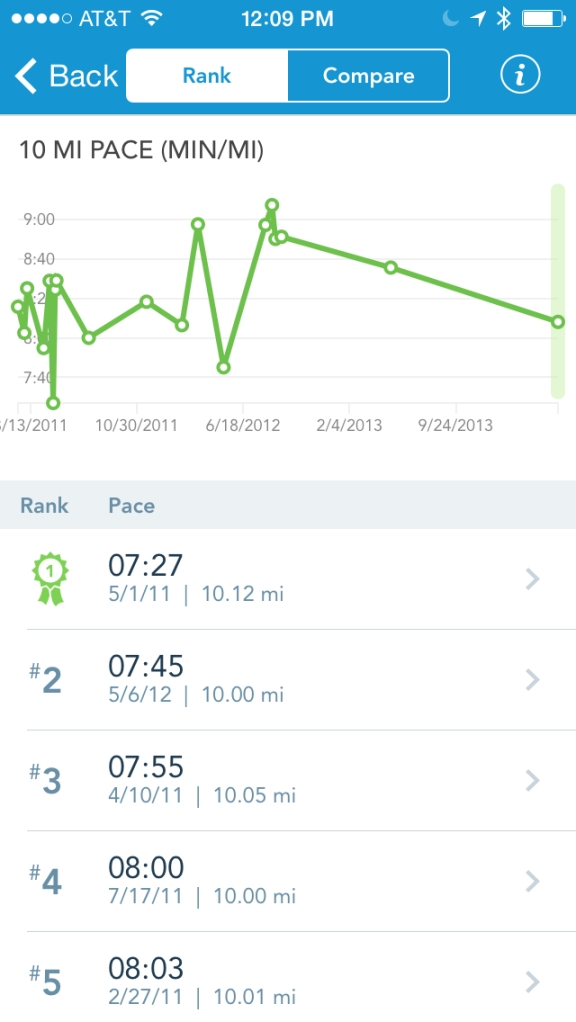 5 mile pace in RunKeeper