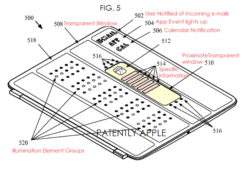 Apple iPad Smart Cover notifications