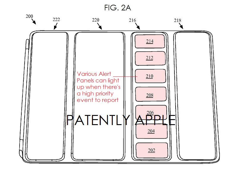 Apple iPad Smart Cover priority notifications