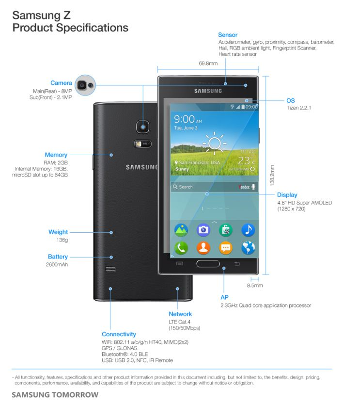 Samsung-Z-Product-Specifications1