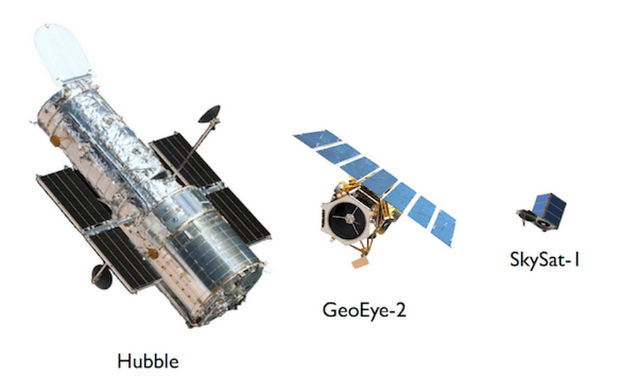 A size comparison of imaging satellites currently in orbit. The Hubble is pointed toward the heavens, not Earth, while GeoEye satellites are what Google uses today for imaging data. (Source: Skybox)