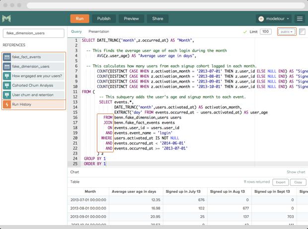 Mode's SQL editor.