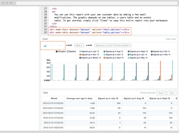 Mode's visualization editor.