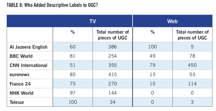 UGC report table2