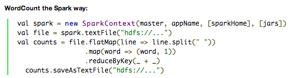 Example code for writing a wordcount job in Spark. It's about one-eight the code required to do the same in MapReduce. Source: Cloudera/Databricks