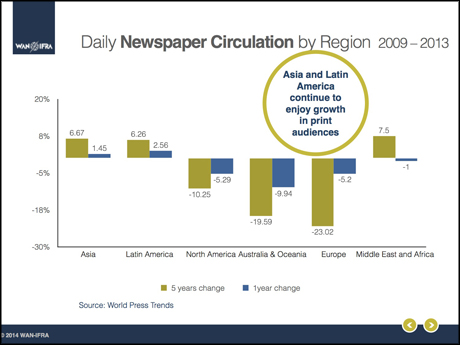 WPT_presentation_-_Kilman_-_June_2014_newspaper_circulation_by_region