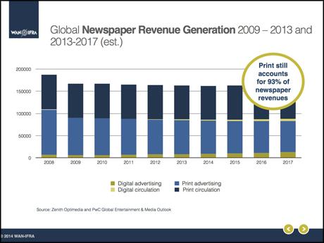 WPT_presentation_-_Kilman_-_June_2014_revenue_generation.1