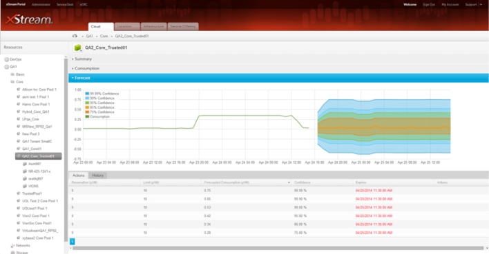 xStream-Screen-Shot-1 - Consumption Forecast