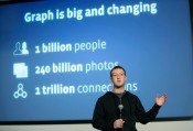 Facebook Inc Announces Graph Search