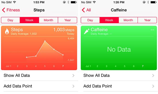 apple health steps caffeine