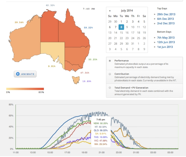 A snapshot of a live TempoIQ-powered map of solar energy usage by the Australian Photovoltaic Institute.