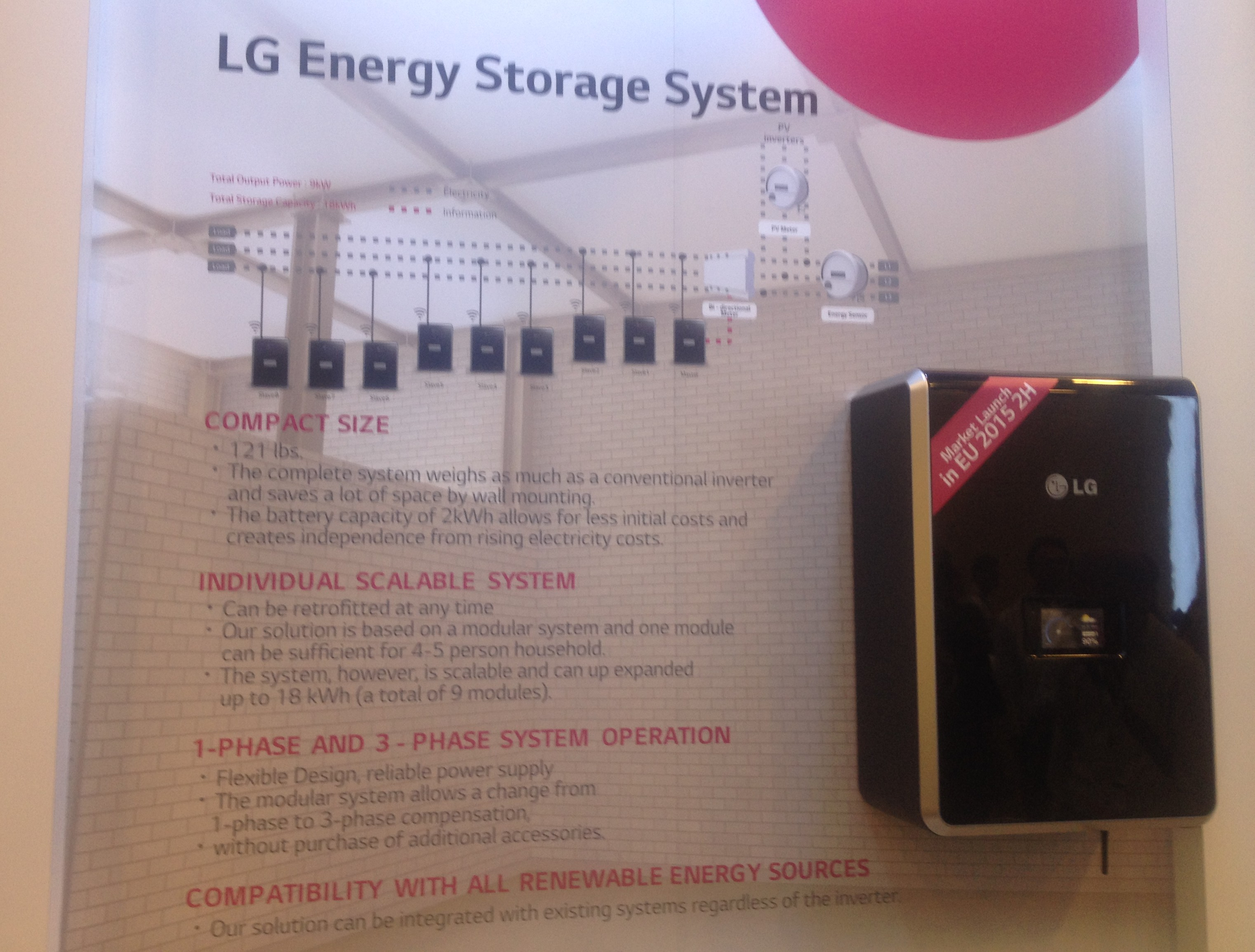 LG's battery at Intersolar, Image courtesy of Gigaom