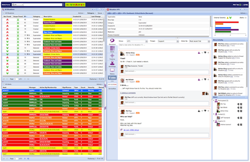 Moogsoft's dashboard with comment wall