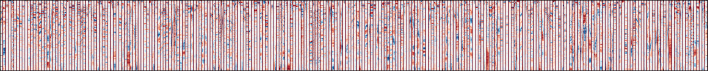 "If you were wondering what a visualization of a neural network layer looks like. Dieleman writes that the horizontal axis is time, while the vertical axis is frequency. ""From this representation,"" he adds, ""we can see that a lot of the filters pick up harmonic content, which manifests itself as parallel red and blue bands at different frequencies."""