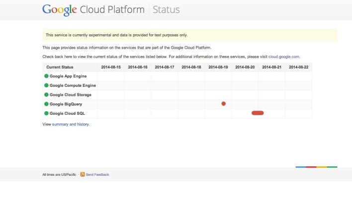 Google Cloud Status Page
