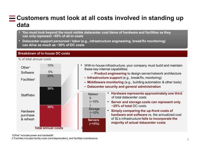 Slide courtesy of IBM.