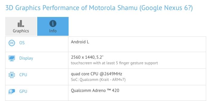 motorola shamu benchmarks