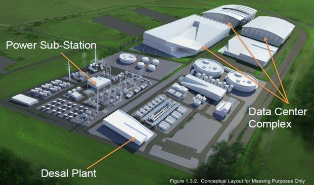 A conceptual mockup of a desalination water plant and a data center co-located. Image courtesy of DeepWater Desal.