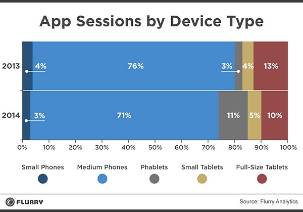 app_sessions_blog_v1