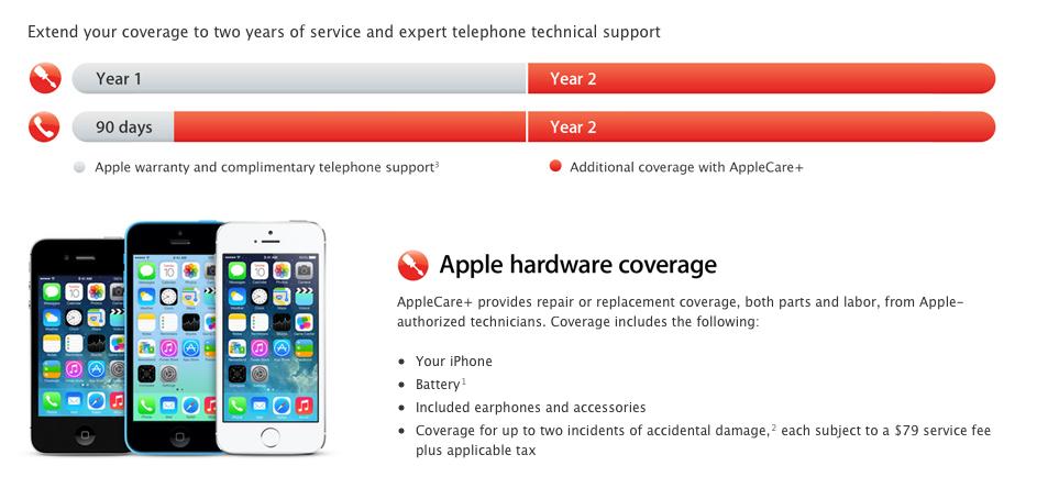 AppleCare Hardware Coverage