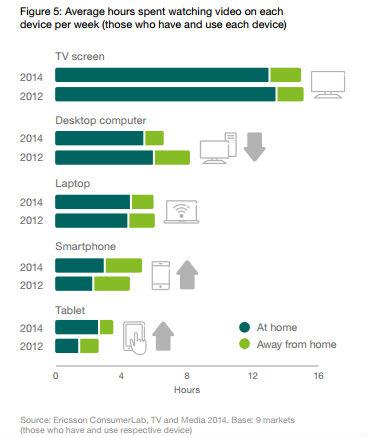 consumerlab report 2
