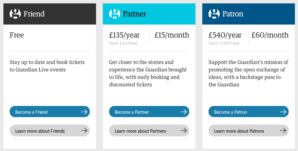 Guardian community membership model