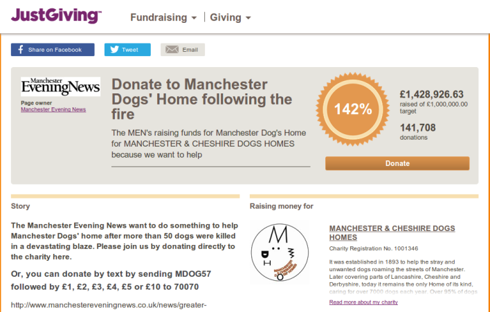 Manchester Evening News fundraiser