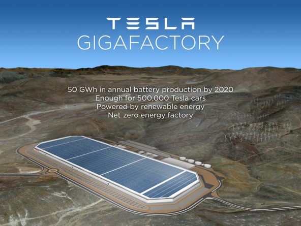 Tesla's image of its clean powered factory. Courtesy of Tesla.