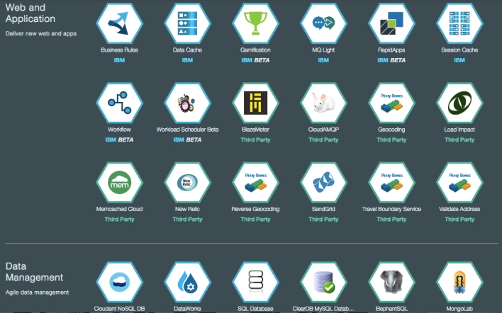 A sample of what's available in the Bluemix platform.