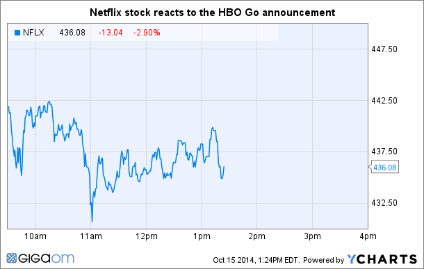HBO will unbundle from cable TV in 2015, but CEO hints at internet bundles