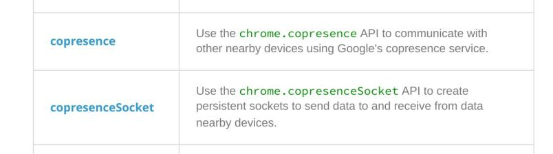 Copresence APIs