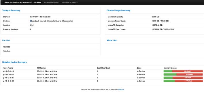 The Tachyon management UI.